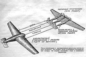 Беспилотные стратосферные планеры с атомным реактором (Техника Молодежи, январь 1935 года)