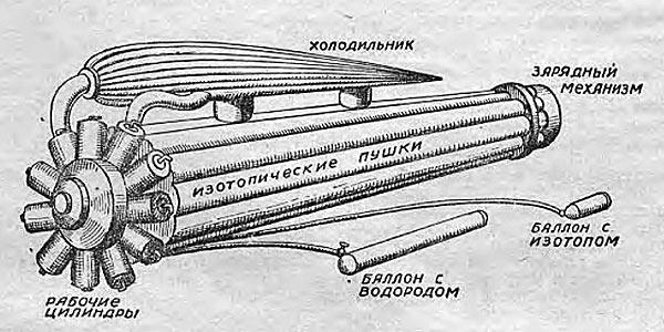 Изотопная пушка — двигатель на основе атомного реактора