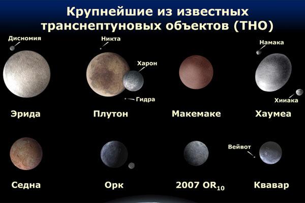 Все эти небесные тела кроме Земли и отчасти Плутона даны в представлении художника