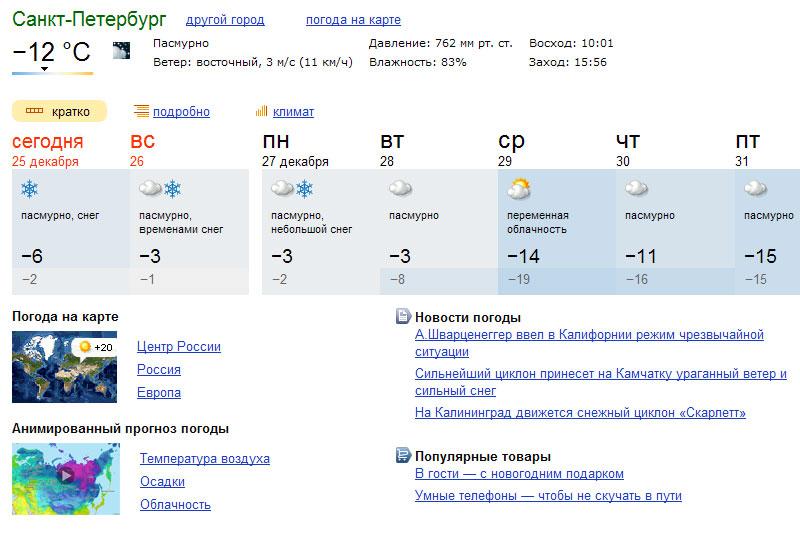 Прогноз погоды для Санкт-Петербурга до конца 2010 года.