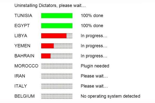 Удаление диктаторов: пожалуйста, дождитесь полного удаления.